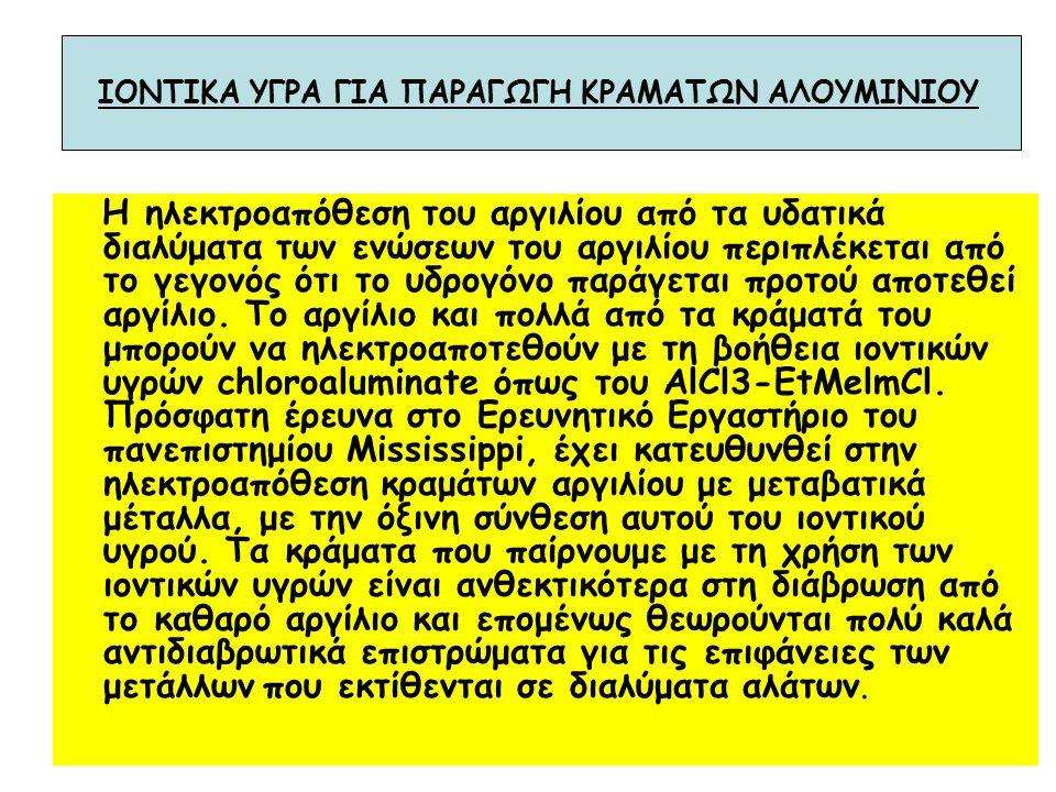 ΙΟΝΤΙΚΑ ΥΓΡΑ ΓΙΑ ΠΑΡΑΓΩΓΗ ΚΡΑΜΑΤΩΝ ΑΛΟΥΜΙΝΙΟΥ