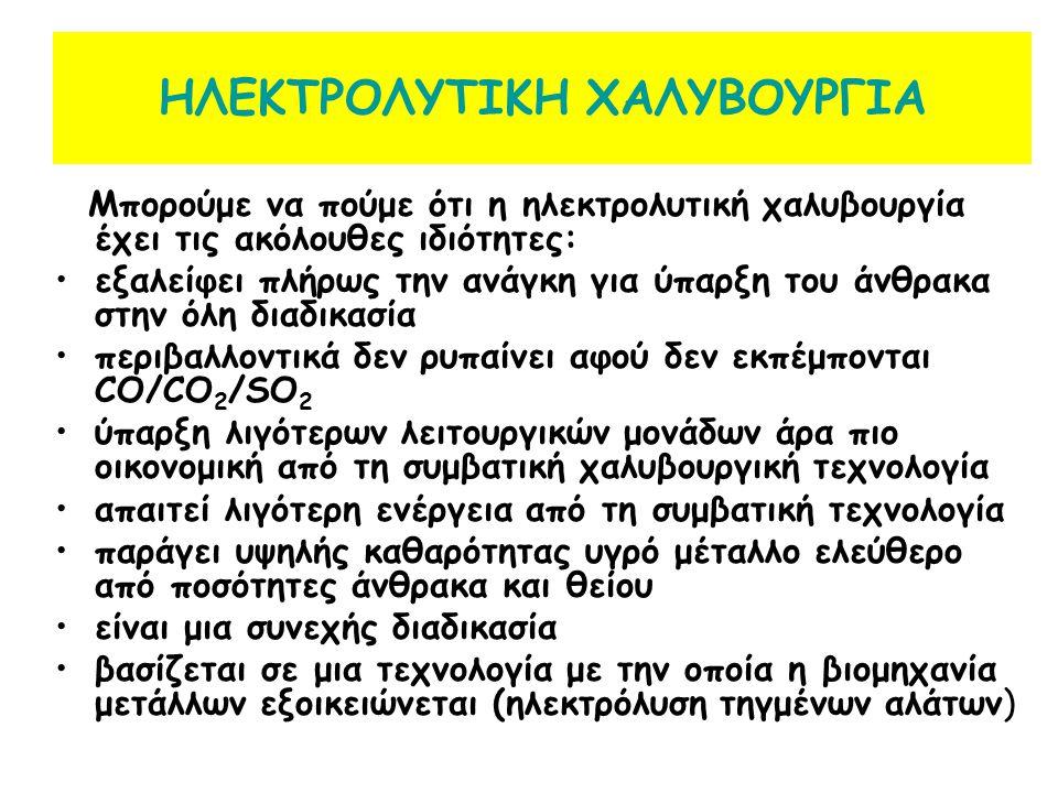 ΗΛΕΚΤΡΟΛΥΤΙΚΗ ΧΑΛΥΒΟΥΡΓΙΑ