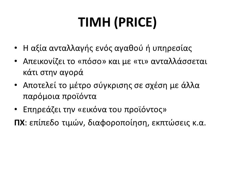 ΤΙΜΗ (PRICE) Η αξία ανταλλαγής ενός αγαθού ή υπηρεσίας