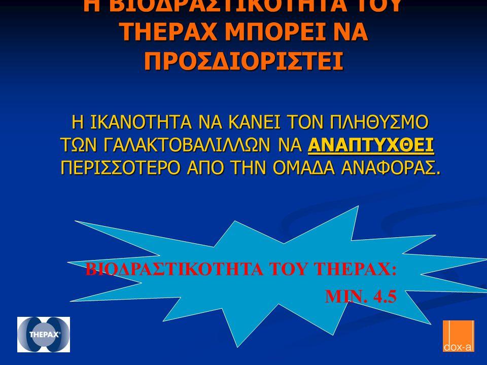 Η ΒΙΟΔΡΑΣΤΙΚΟΤΗΤΑ ΤΟΥ THEPAX ΜΠΟΡΕΙ ΝΑ ΠΡΟΣΔΙΟΡΙΣΤΕΙ