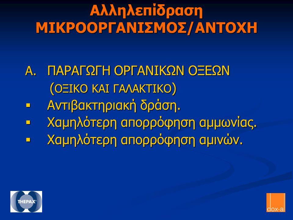 Αλληλεπίδραση ΜΙΚΡΟΟΡΓΑΝΙΣΜΟΣ/ΑΝΤΟΧΗ