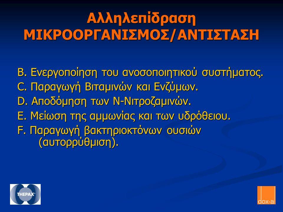 Αλληλεπίδραση ΜΙΚΡΟΟΡΓΑΝΙΣΜΟΣ/ΑΝΤΙΣΤΑΣΗ