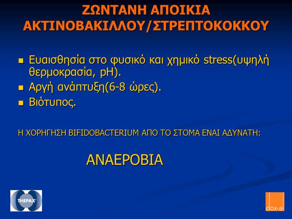 ΖΩΝΤΑΝΗ ΑΠΟΙΚΙΑ ΑΚΤΙΝΟΒΑΚΙΛΛΟΥ/ΣΤΡΕΠΤΟΚΟΚΚΟΥ