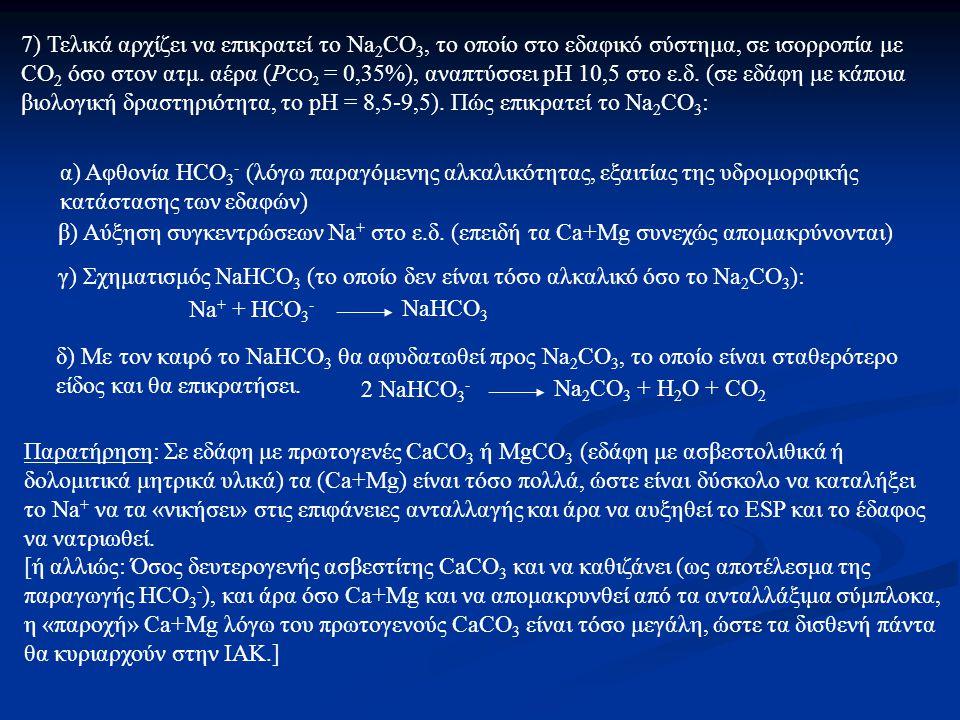 7) Τελικά αρχίζει να επικρατεί το Na2CO3, το οποίο στο εδαφικό σύστημα, σε ισορροπία με