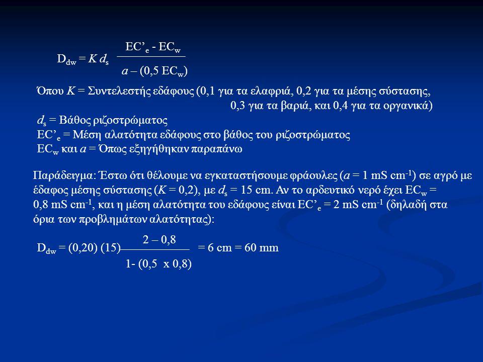 Ddw = K ds EC'e - ECw. a – (0,5 ECw) Όπου K = Συντελεστής εδάφους (0,1 για τα ελαφριά, 0,2 για τα μέσης σύστασης,