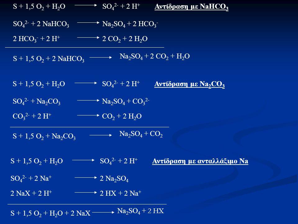 S + 1,5 O2 + H2O SO42- + 2 H+ Αντίδραση με NaHCO3. SO42- + 2 NaHCO3. Na2SO4 + 2 HCO3- 2 HCO3- + 2 H+