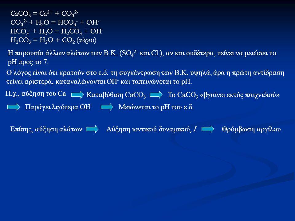 CaCO3 = Ca2+ + CO32- CO32- + H2O = HCO3- + OH- HCO3- + H2O = H2CO3 + OH- H2CO3 = H2O + CO2 (αέριο)