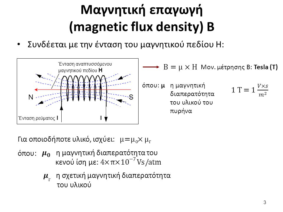 Μαγνητική ροή (magnetic flux) Φ