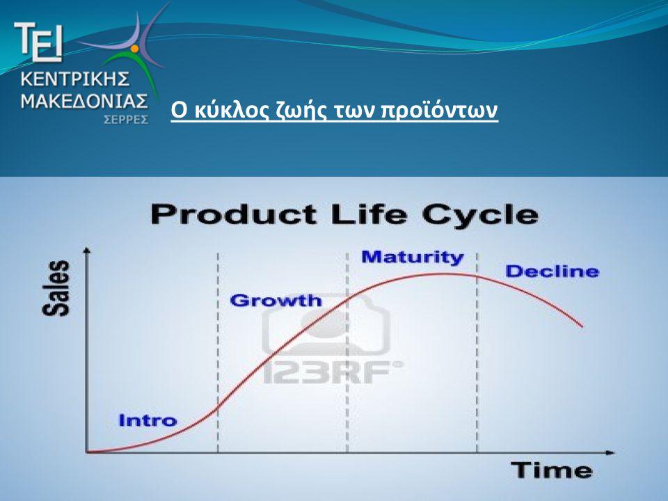 Ο κύκλος ζωής των προϊόντων