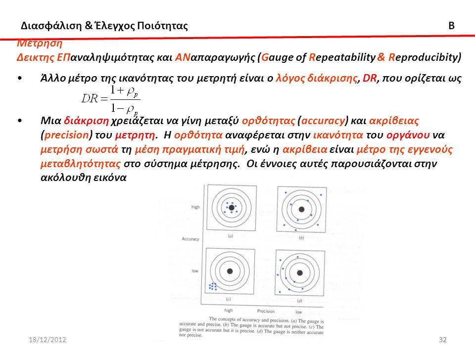 Μέτρηση Δεικτης ΕΠαναληψιμότητας και ΑΝαπαραγωγής (Gauge of Repeatability & Reproducibity)