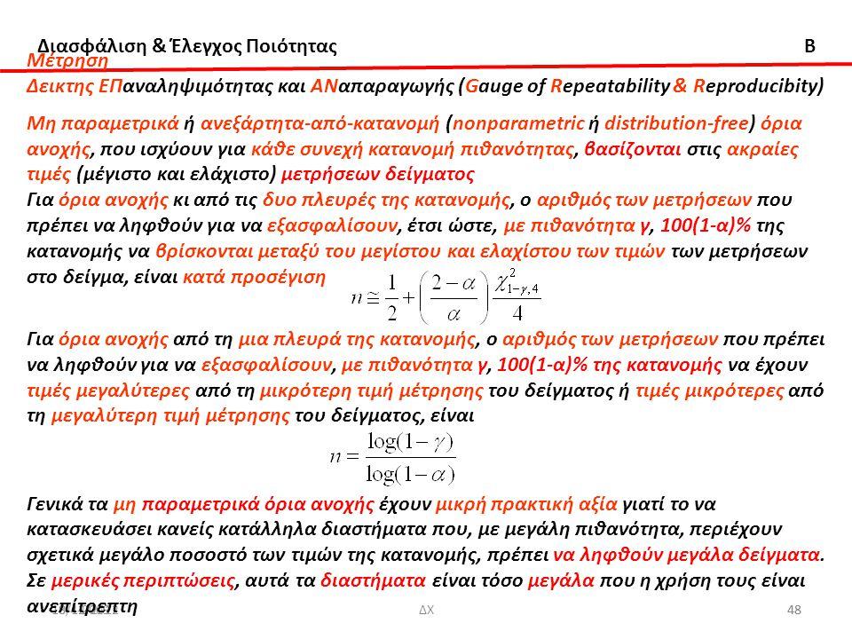 τιμές (μέγιστο και ελάχιστο) μετρήσεων δείγματος