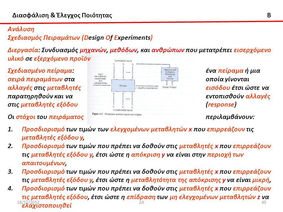 Σχεδιασμός Πειραμάτων (Design Of Experiments)