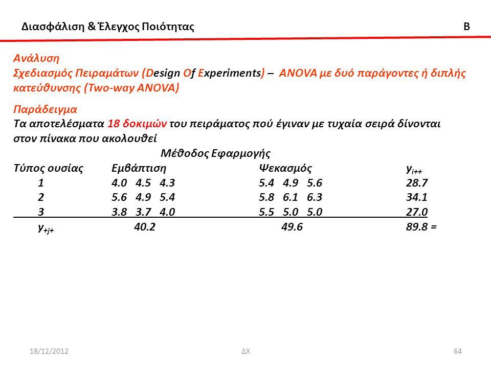 κατεύθυνσης (Two-way ANOVA) Παράδειγμα