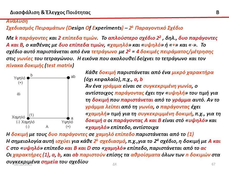 Σχεδιασμός Πειραμάτων (Design Of Experiments) – 2k Παραγοντικό Σχέδιο