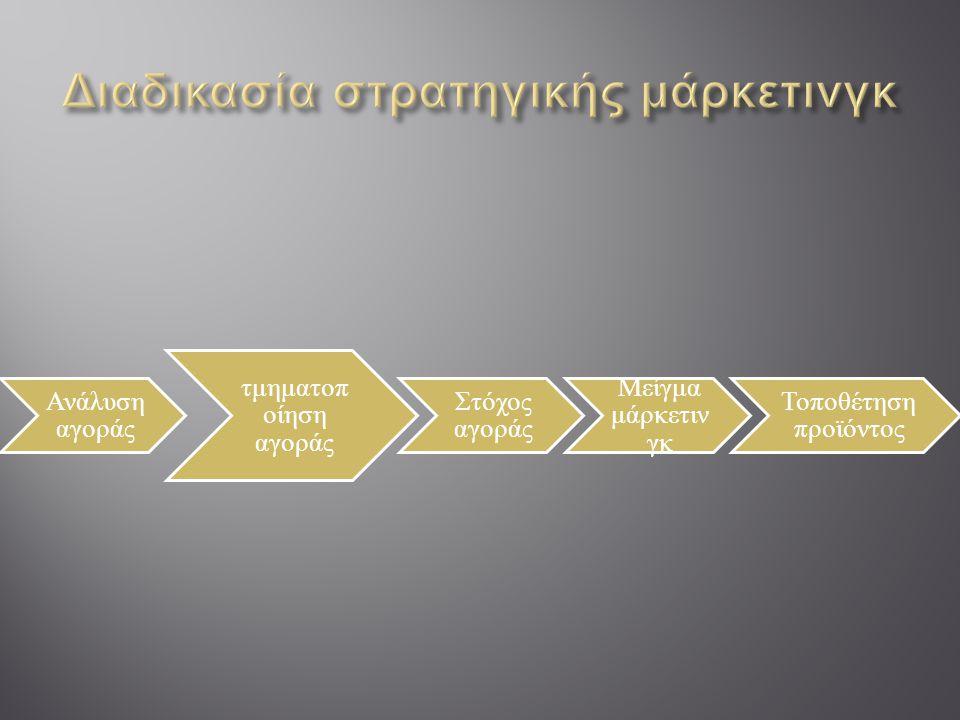 Διαδικασία στρατηγικής μάρκετινγκ