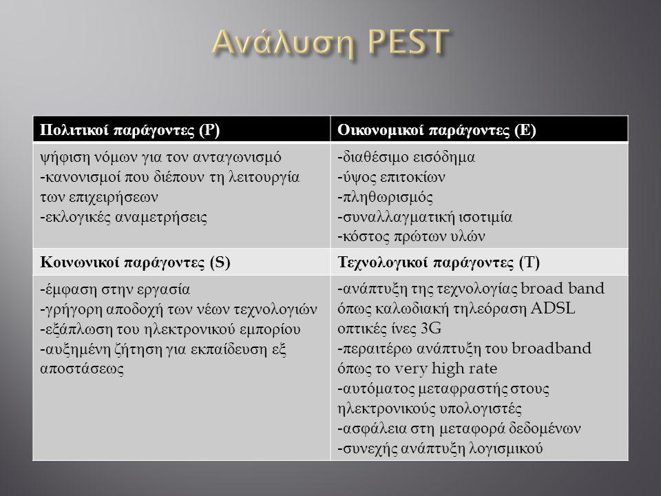 Ανάλυση PEST Πολιτικοί παράγοντες (P) Οικονομικοί παράγοντες (Ε)