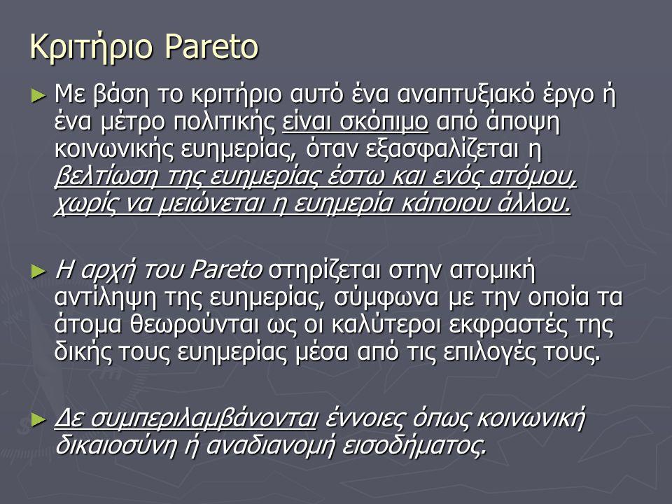 Κριτήριο Pareto