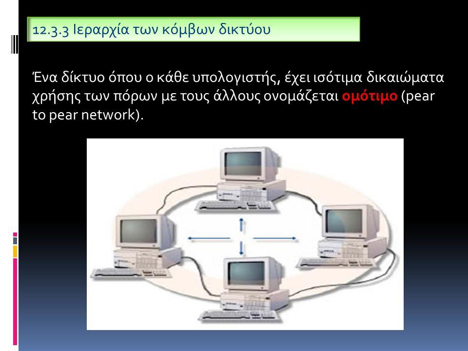 12.3.3 Ιεραρχία των κόμβων δικτύου