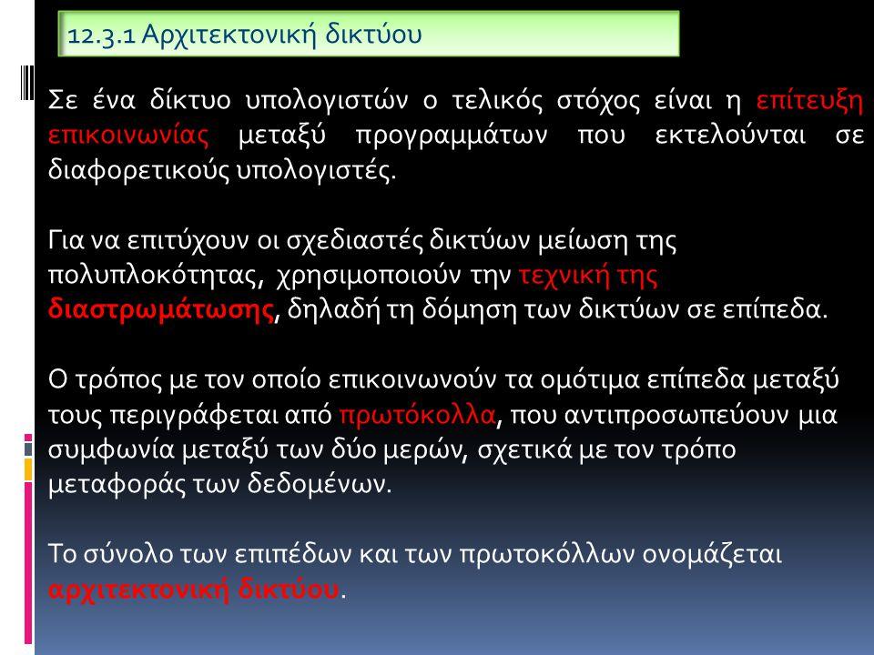 12.3.1 Αρχιτεκτονική δικτύου