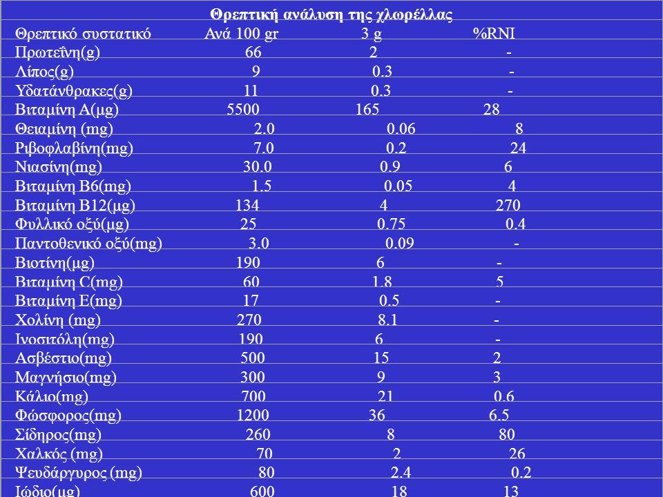 Θρεπτική ανάλυση της χλωρέλλας