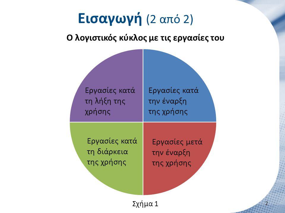 Λογιστικές εργασίες πριν την έναρξη της χρήσης (1 από 2)