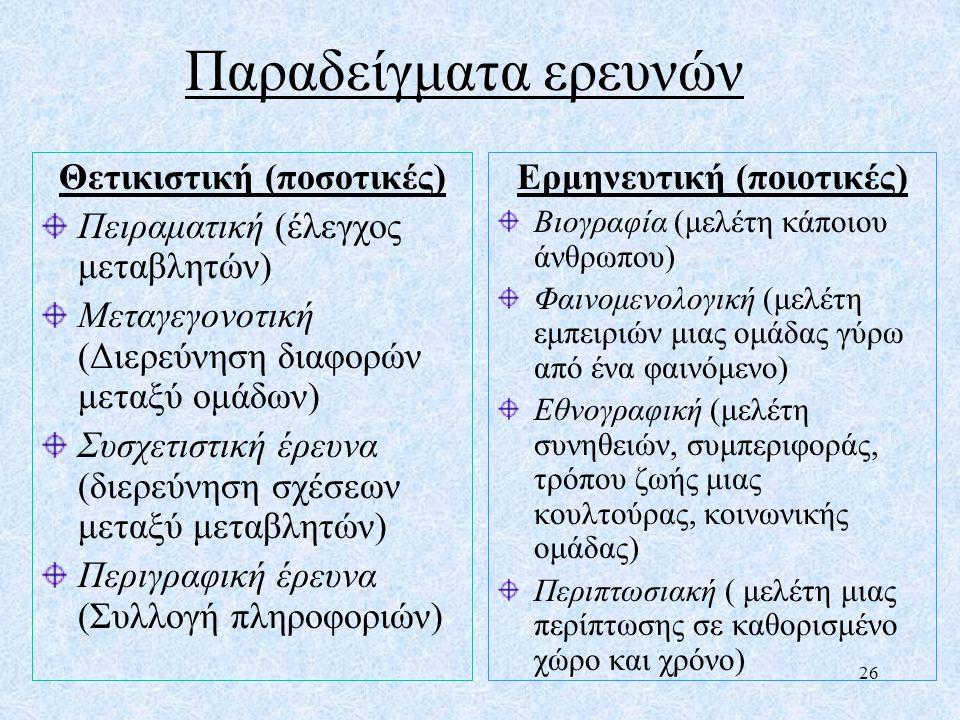 Θετικιστική (ποσοτικές) Ερμηνευτική (ποιοτικές)