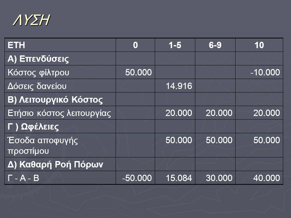 ΛΥΣΗ ΕΤΗ 1-5 6-9 10 Α) Επενδύσεις Κόστος φίλτρου 50.000 -10.000