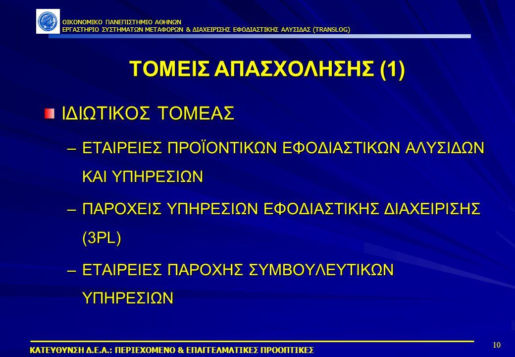 ΤΟΜΕΙΣ ΑΠΑΣΧΟΛΗΣΗΣ (1) ΙΔΙΩΤΙΚΟΣ ΤΟΜΕΑΣ