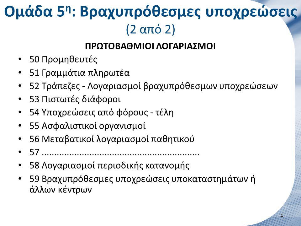 Ομάδα 6η: Οργανικά έξοδα κατ είδος (1 από 4)