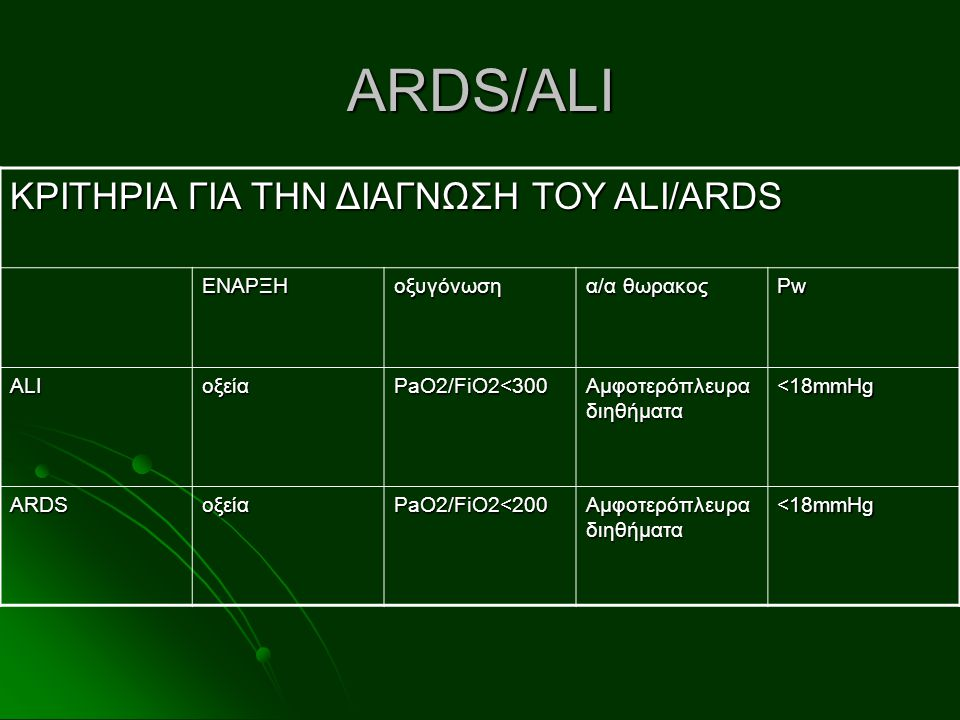 ARDS/ALI ΚΡΙΤΗΡΙΑ ΓΙΑ ΤΗΝ ΔΙΑΓΝΩΣΗ ΤΟΥ ALI/ARDS ΕΝΑΡΞΗ οξυγόνωση