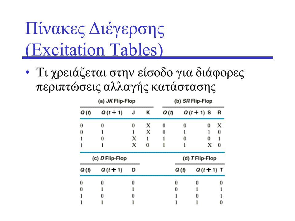 Πίνακες Διέγερσης (Excitation Tables)