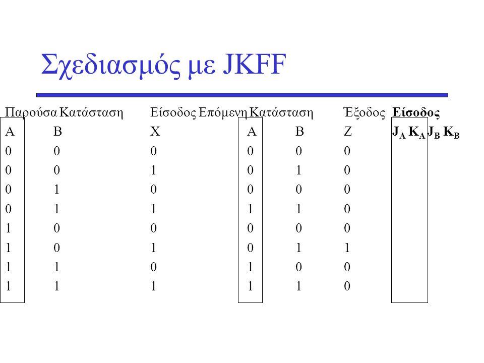 Σχεδιασμός με JKFF Παρούσα Κατάσταση Είσοδος Επόμενη Κατάσταση Έξοδος Είσοδος. Α Β Χ Α Β Ζ JΑ KA JB KB.