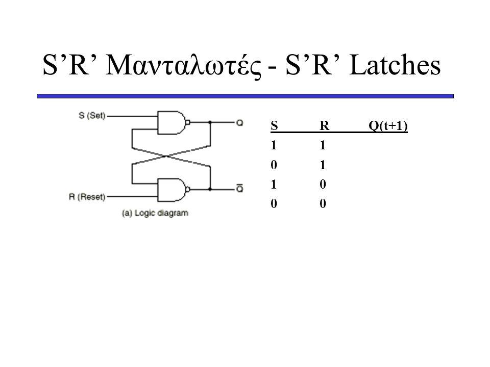 S'R' Mανταλωτές - S'R' Latches