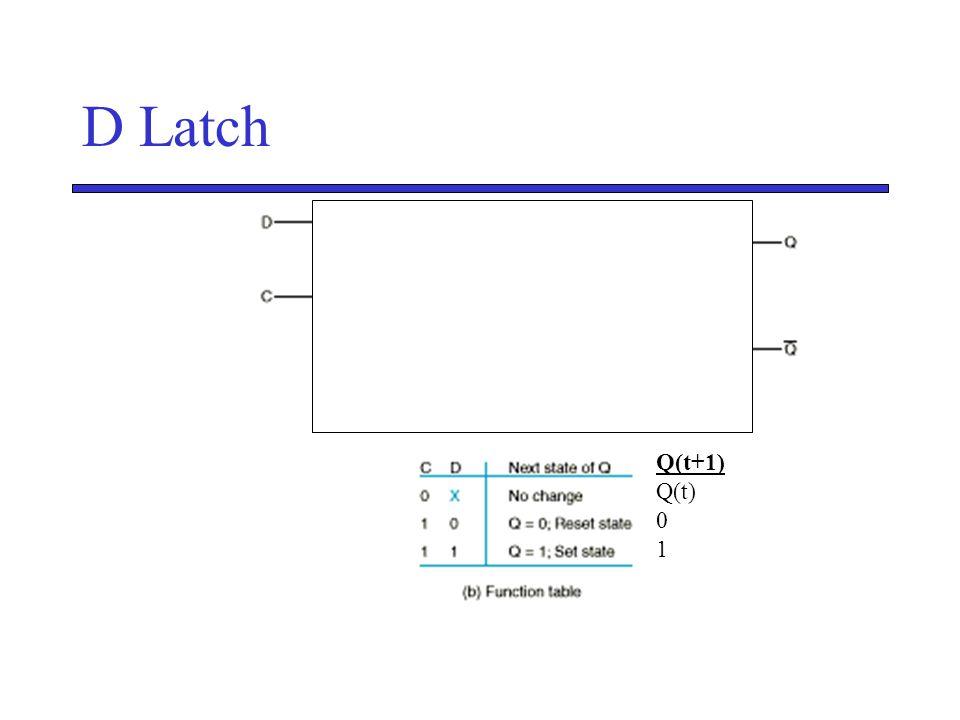 D Latch Q(t+1) Q(t) 1