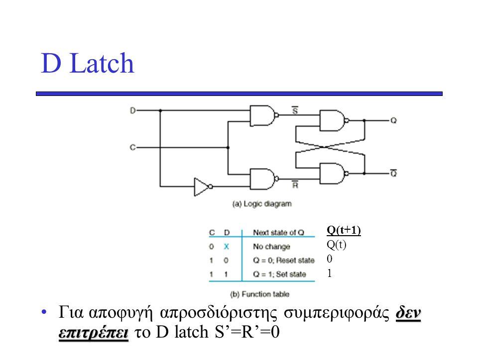 D Latch Για αποφυγή απροσδιόριστης συμπεριφοράς δεν επιτρέπει το D latch S'=R'=0 Q(t+1) Q(t) 1