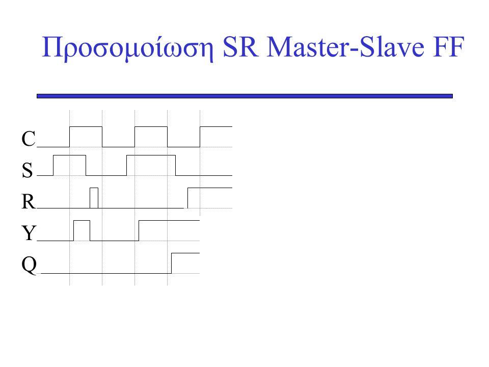 Προσομοίωση SR Master-Slave FF