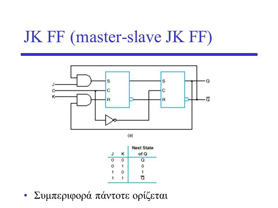 JK FF (master-slave JK FF)