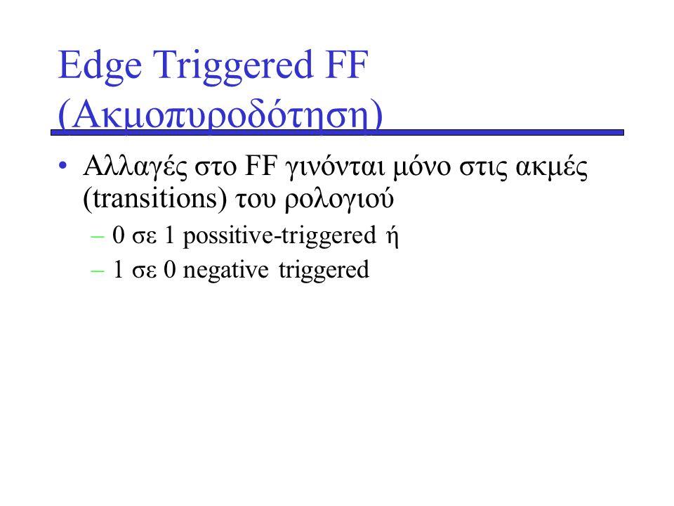 Edge Triggered FF (Ακμοπυροδότηση)
