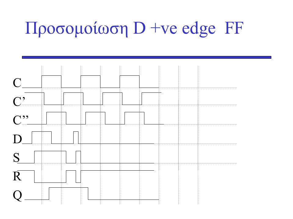 Προσομοίωση D +ve edge FF