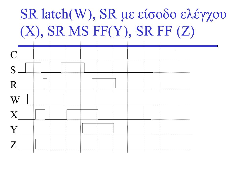 SR latch(W), SR με είσοδο ελέγχου (X), SR MS FF(Y), SR FF (Z)