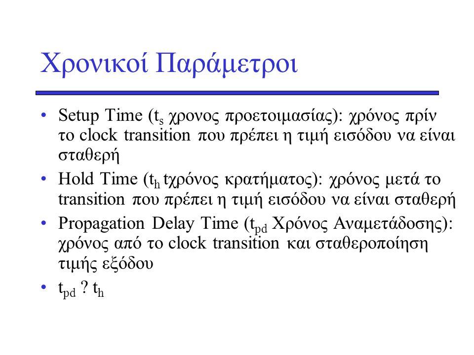 Xρονικοί Παράμετροι Setup Time (ts χρονος προετοιμασίας): χρόνος πρίν το clock transition που πρέπει η τιμή εισόδου να είναι σταθερή.