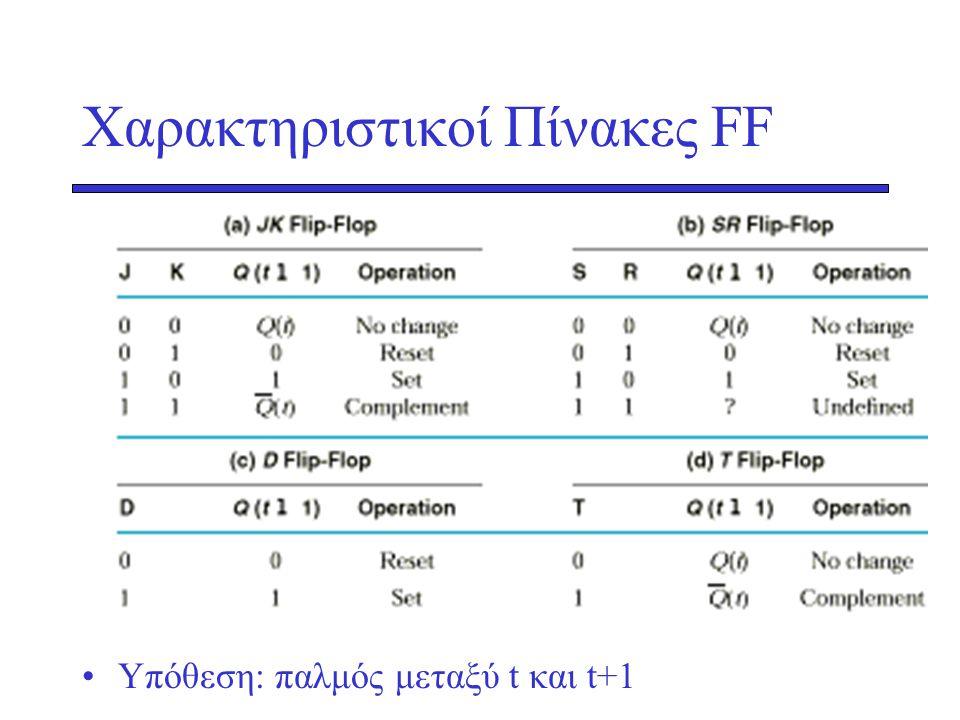 Χαρακτηριστικοί Πίνακες FF
