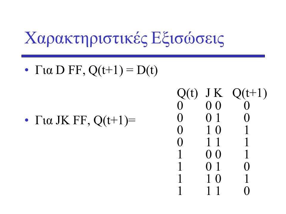 Χαρακτηριστικές Εξισώσεις