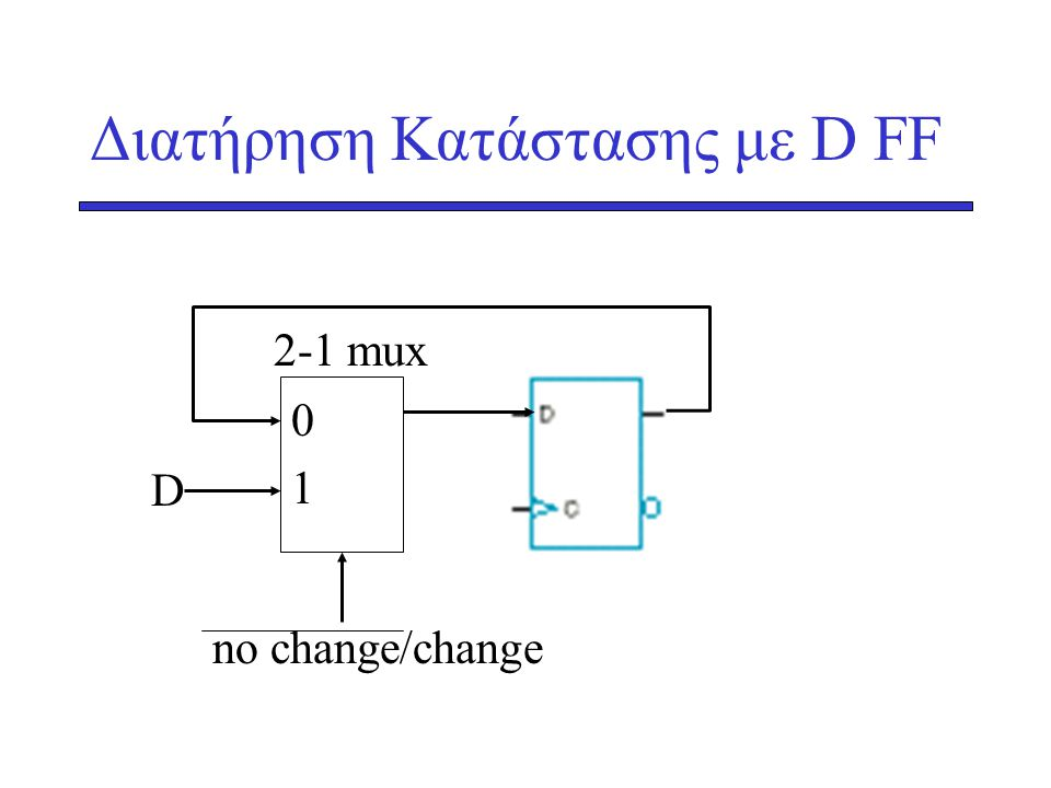 Διατήρηση Κατάστασης με D FF