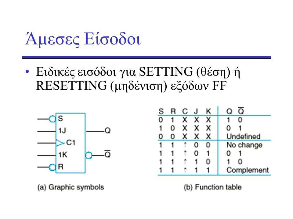 Άμεσες Είσοδοι Ειδικές εισόδοι για SETTING (θέση) ή RESETTING (μηδένιση) εξόδων FF