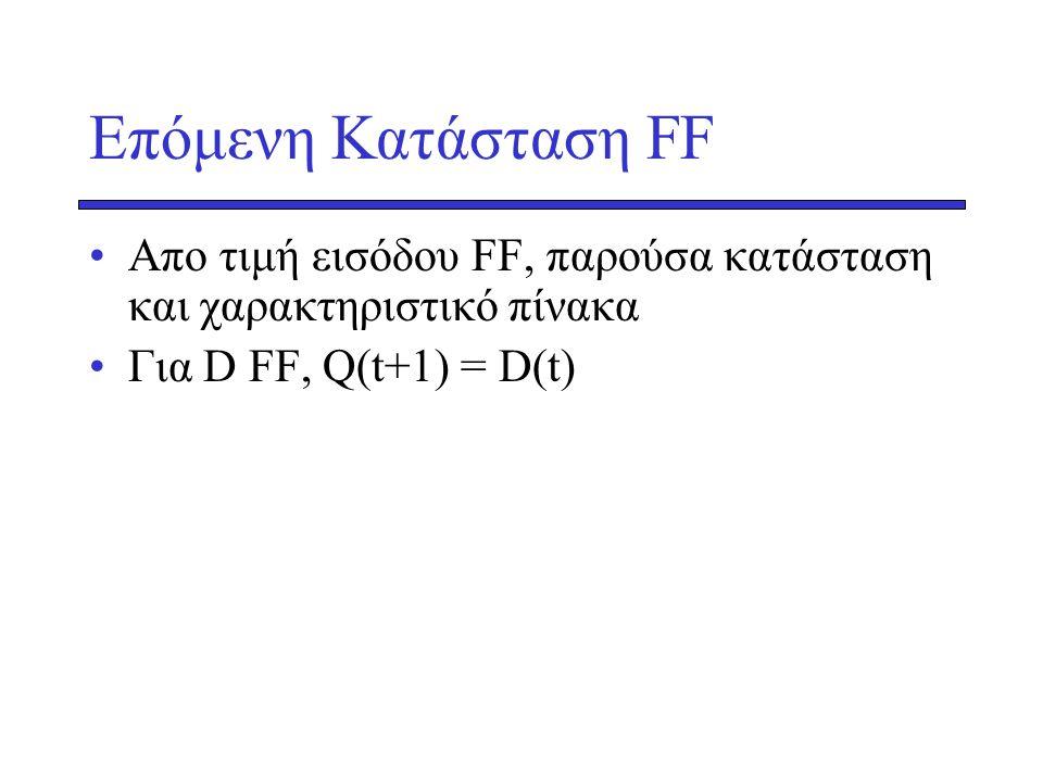 Eπόμενη Κατάσταση FF Απο τιμή εισόδου FF, παρούσα κατάσταση και χαρακτηριστικό πίνακα.