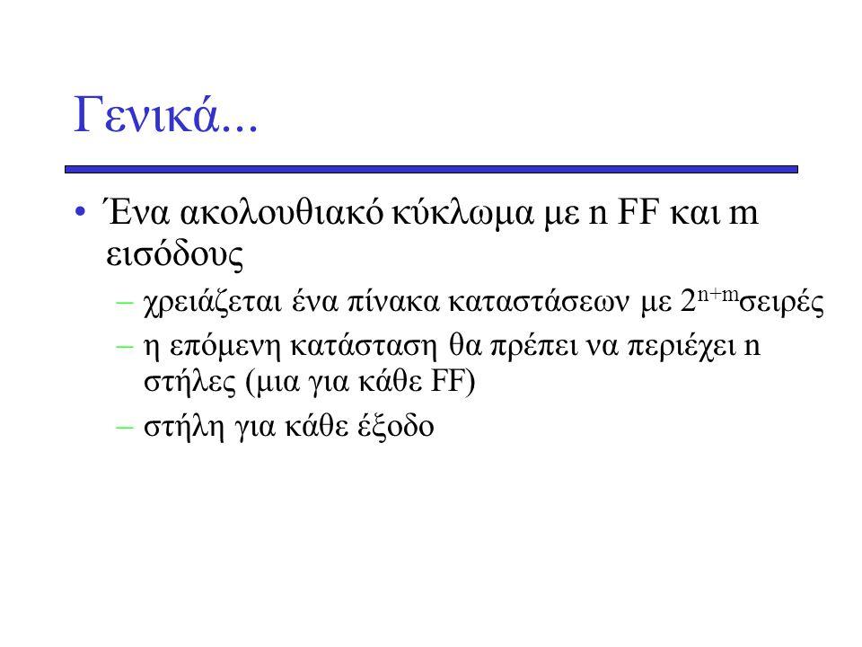 Γενικά... Ένα ακολουθιακό κύκλωμα με n FF και m εισόδους