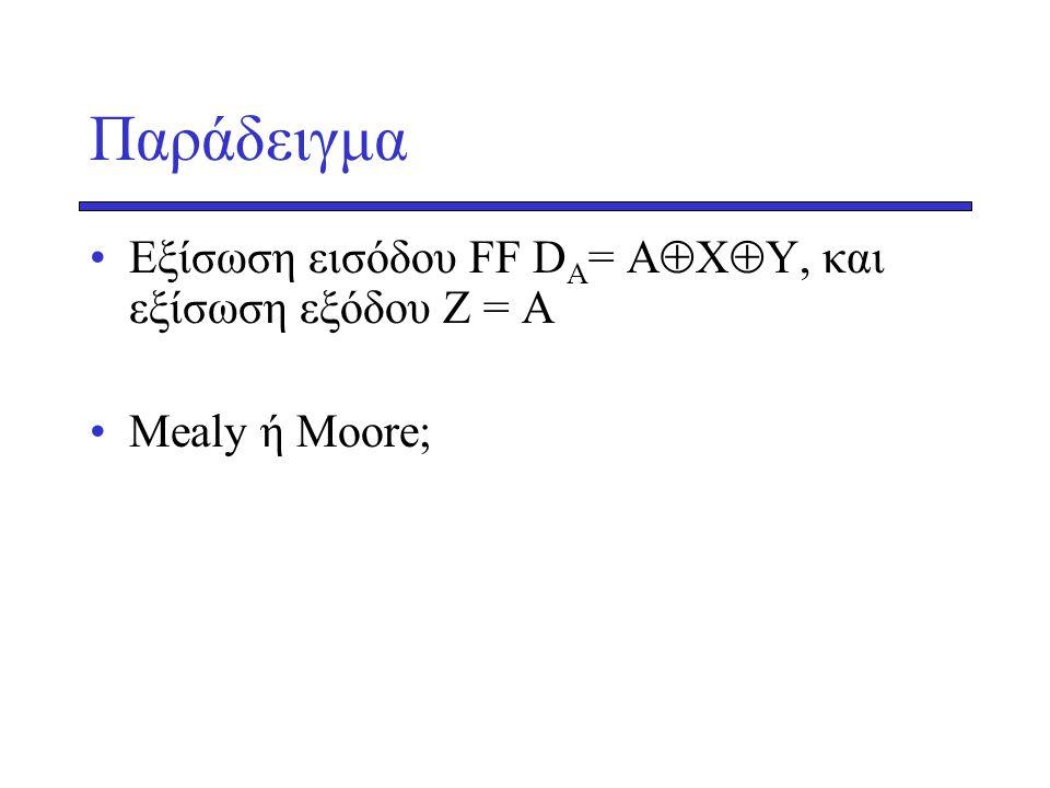 Παράδειγμα Eξίσωση εισόδου FF DA= AXY, και εξίσωση εξόδου Ζ = Α