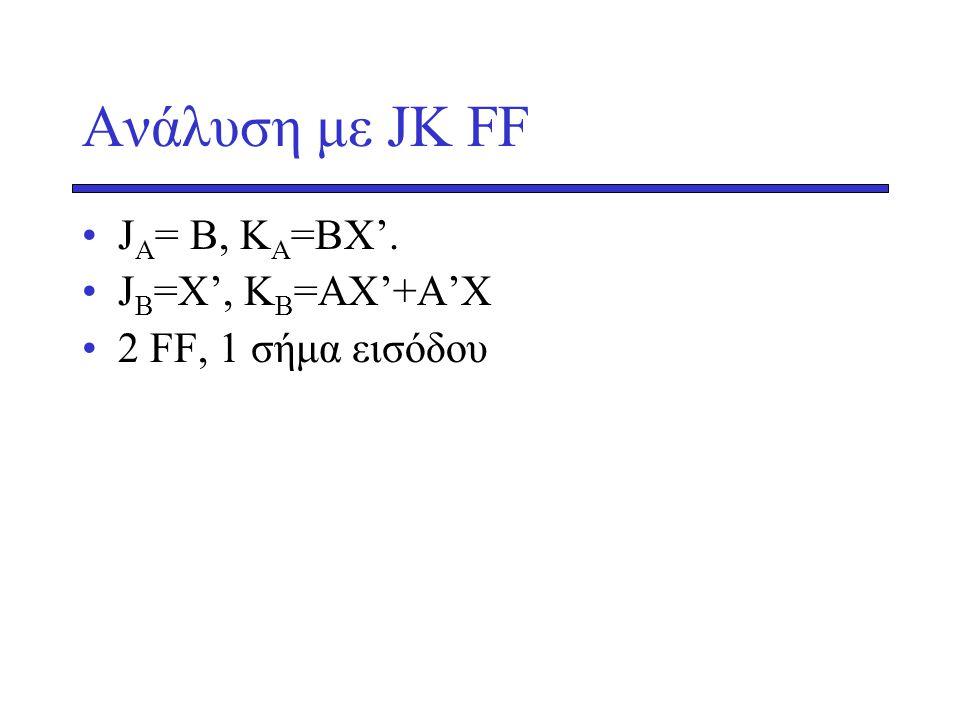 Ανάλυση με JK FF JA= B, KA=BX'. JB=X', KB=AX'+A'X 2 FF, 1 σήμα εισόδου
