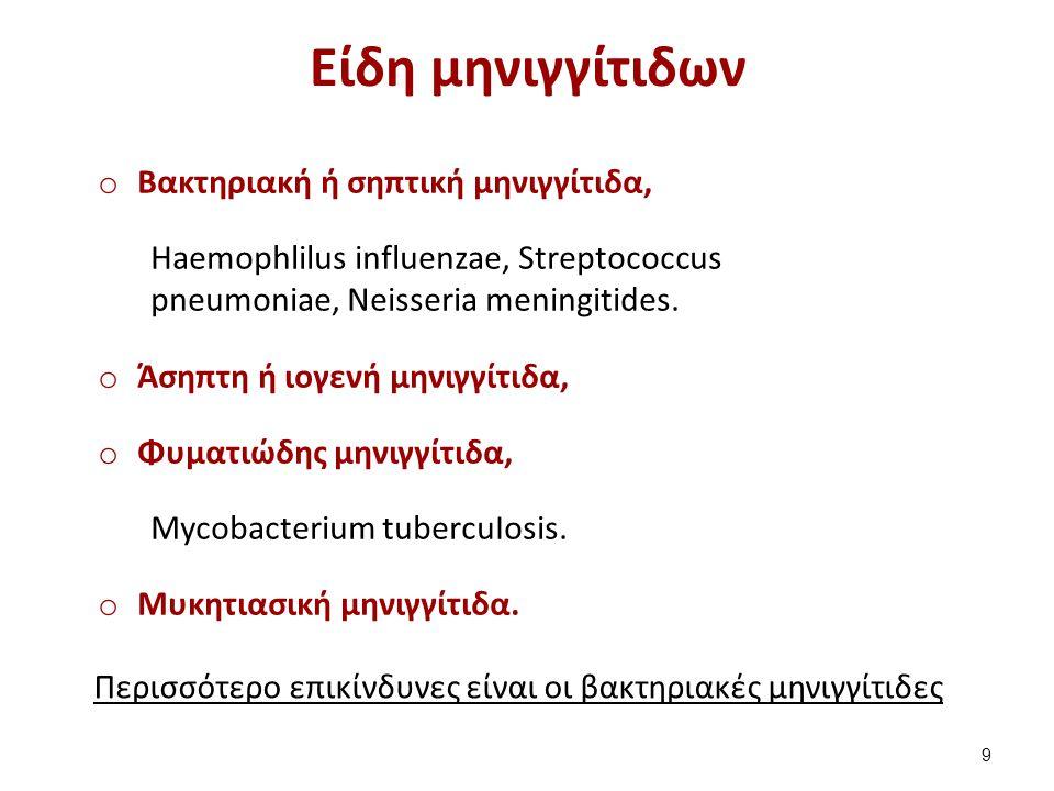 Οι εξετάσεις που θέτουν τη διάγνωση της μηνιγγίτιδας